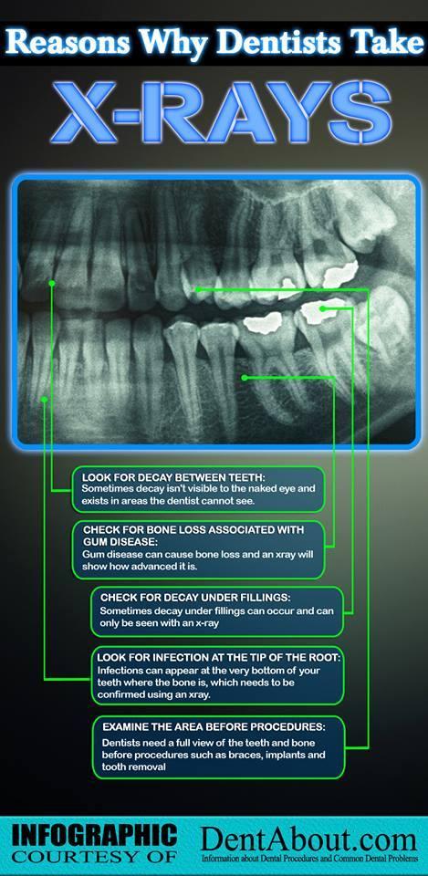Dentist Hanover