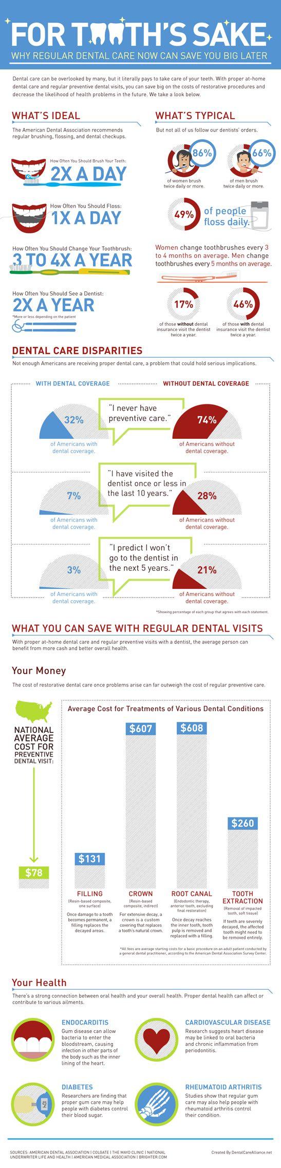 Dentist Hanover PA